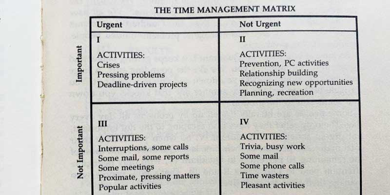 Covey's time management matrix is a wonderful tool for job security
